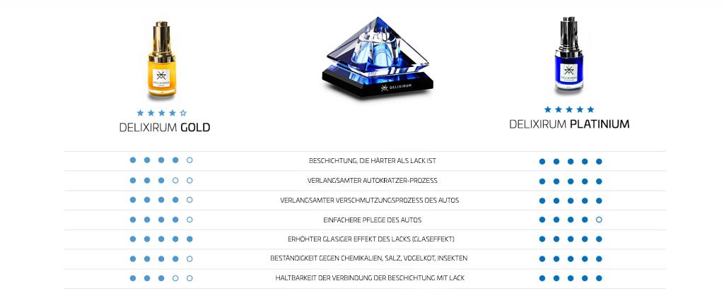 PRODUCTS-2-1024x415DE